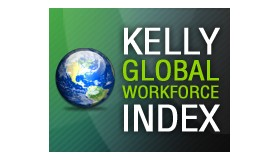 Kelly Services представила очередной Global Workforce Index